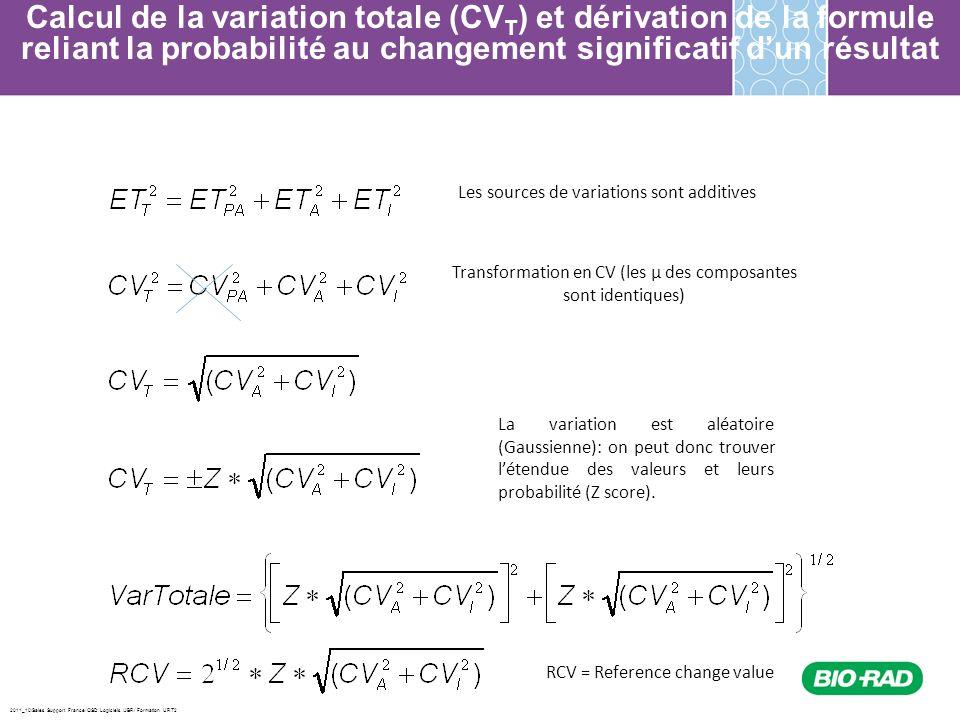 2011_10/Sales Support France/ QSD Logiciels /JBR/ Formation URT2 Calcul de la variation totale (CV T ) et dérivation de la formule reliant la probabil