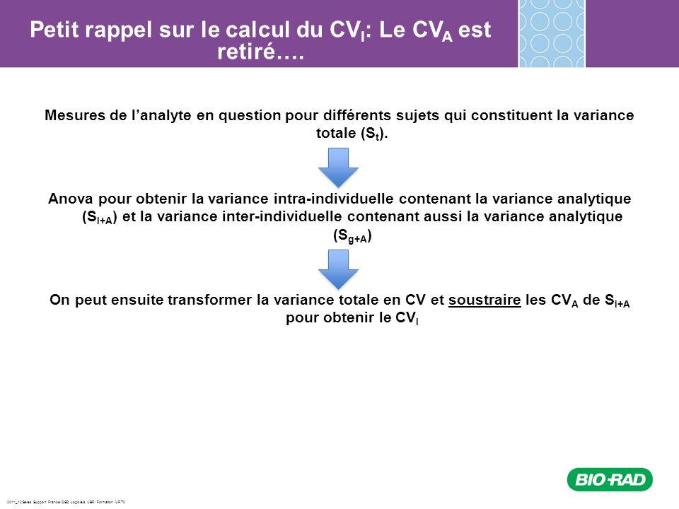 2011_10/Sales Support France/ QSD Logiciels /JBR/ Formation URT2 Mesures de lanalyte en question pour différents sujets qui constituent la variance to