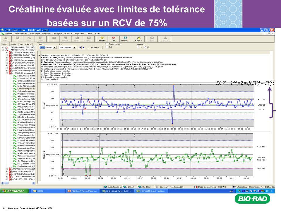 2011_10/Sales Support France/ QSD Logiciels /JBR/ Formation URT2 Créatinine évaluée avec limites de tolérance basées sur un RCV de 75%