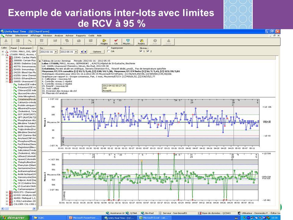 2011_10/Sales Support France/ QSD Logiciels /JBR/ Formation URT2 Exemple de variations inter-lots avec limites de RCV à 95 %