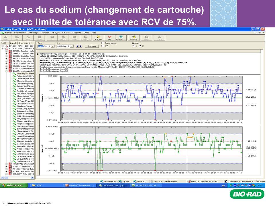 2011_10/Sales Support France/ QSD Logiciels /JBR/ Formation URT2 Le cas du sodium (changement de cartouche) avec limite de tolérance avec RCV de 75%.
