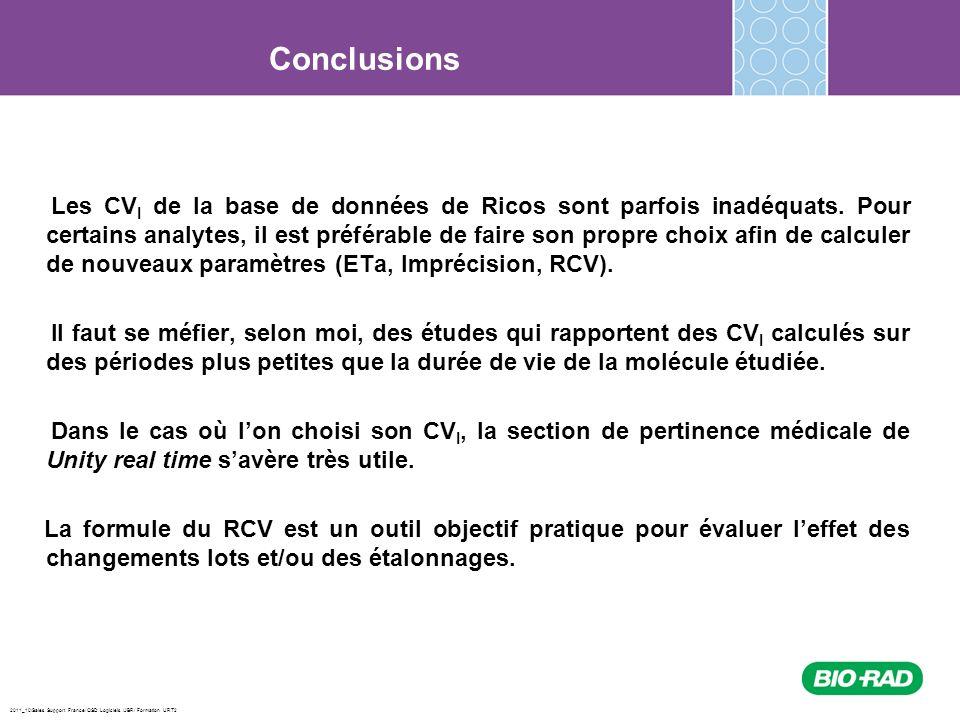 2011_10/Sales Support France/ QSD Logiciels /JBR/ Formation URT2 Les CV I de la base de données de Ricos sont parfois inadéquats. Pour certains analyt