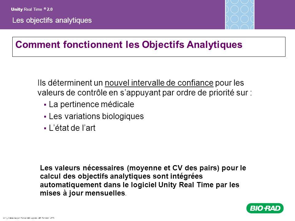 2011_10/Sales Support France/ QSD Logiciels /JBR/ Formation URT2 Ils déterminent un nouvel intervalle de confiance pour les valeurs de contrôle en sap