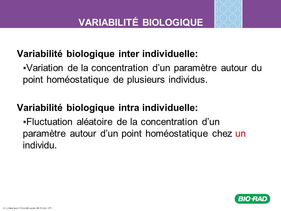 2011_10/Sales Support France/ QSD Logiciels /JBR/ Formation URT2 VARIABILITÉ BIOLOGIQUE Variabilité biologique inter individuelle: Variation de la con