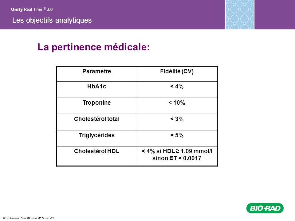 2011_10/Sales Support France/ QSD Logiciels /JBR/ Formation URT2 La pertinence médicale: ParamètreFidélité (CV) HbA1c< 4% Troponine< 10% Cholestérol t