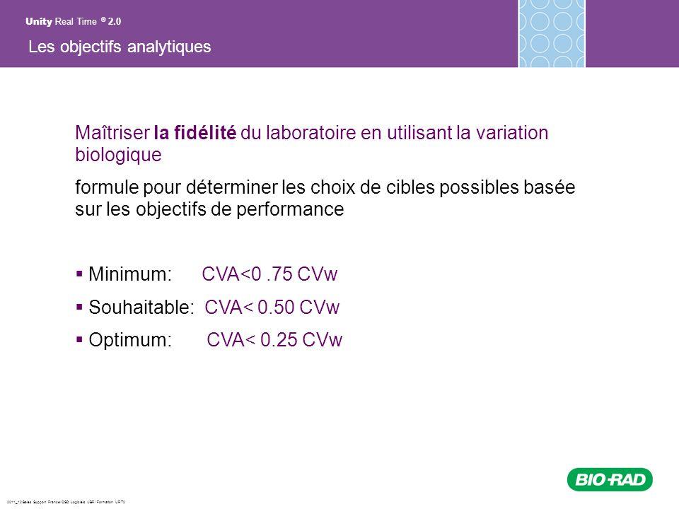 2011_10/Sales Support France/ QSD Logiciels /JBR/ Formation URT2 Maîtriser la fidélité du laboratoire en utilisant la variation biologique formule pou