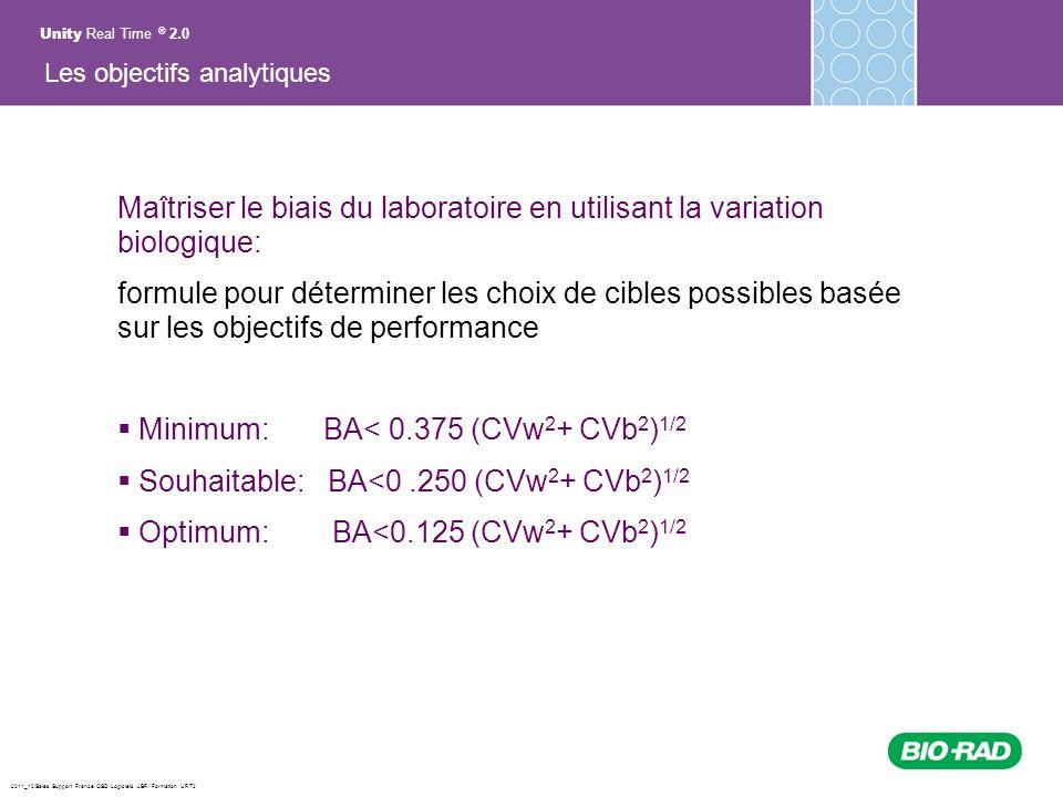 2011_10/Sales Support France/ QSD Logiciels /JBR/ Formation URT2 Maîtriser le biais du laboratoire en utilisant la variation biologique: formule pour