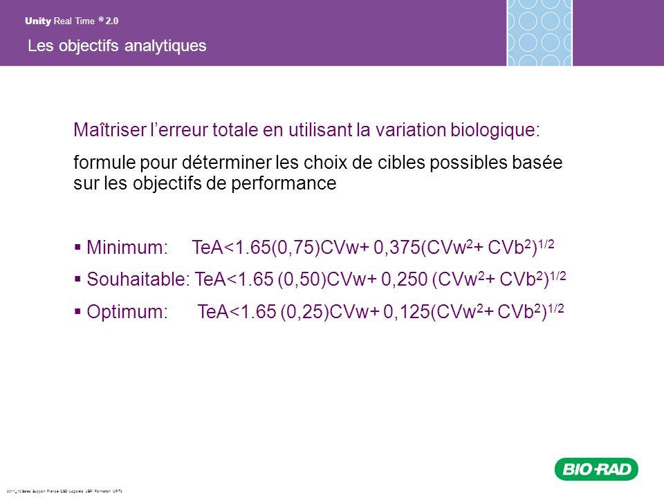 2011_10/Sales Support France/ QSD Logiciels /JBR/ Formation URT2 Maîtriser lerreur totale en utilisant la variation biologique: formule pour détermine