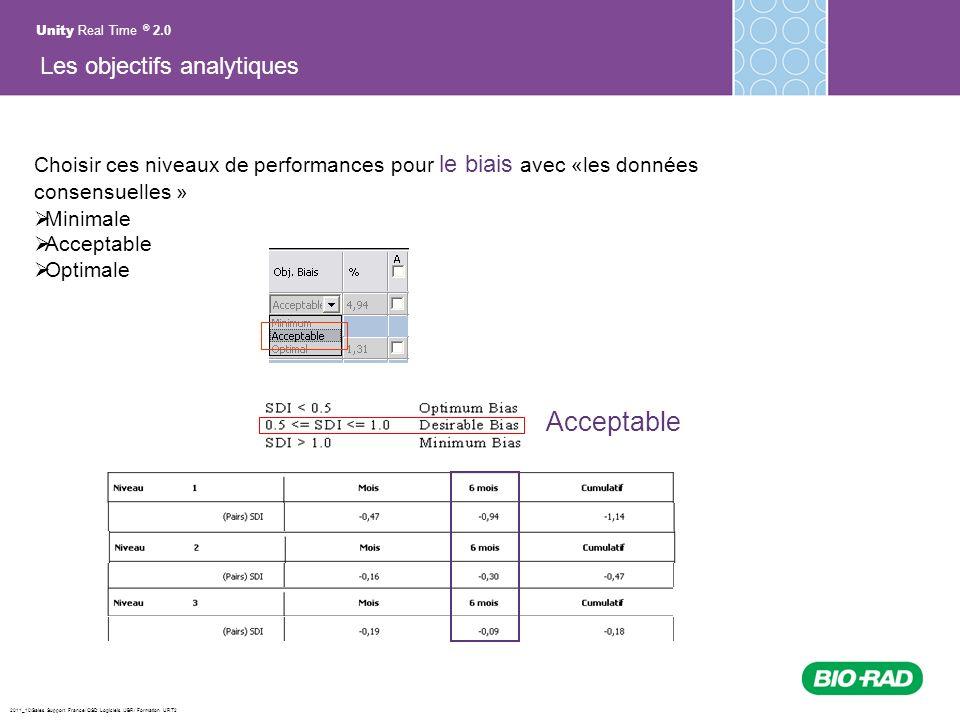 2011_10/Sales Support France/ QSD Logiciels /JBR/ Formation URT2 Choisir ces niveaux de performances pour le biais avec «les données consensuelles » M