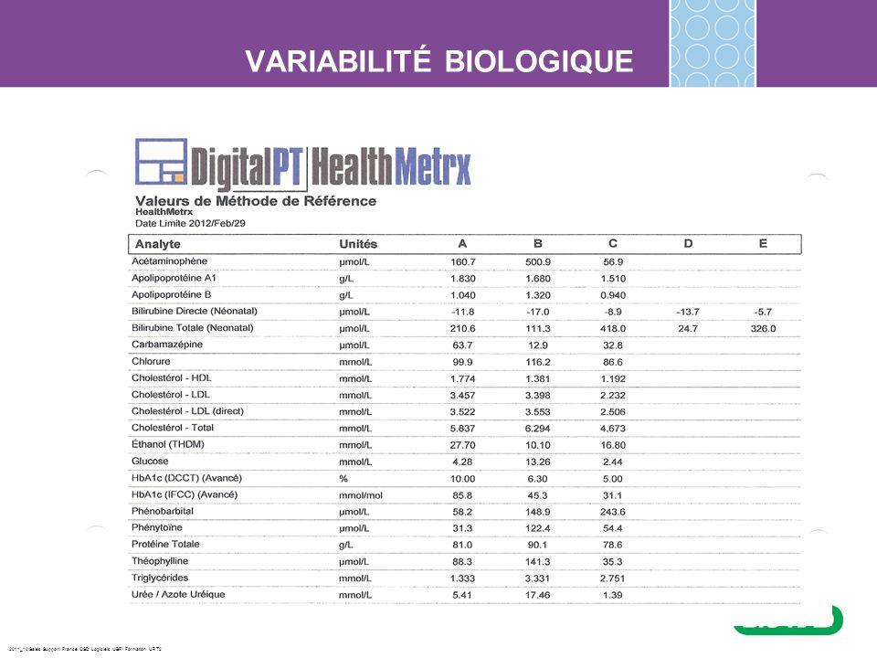 2011_10/Sales Support France/ QSD Logiciels /JBR/ Formation URT2 Formules exprimant quest-ce quun changement significatif 2 1/2 car il y a deux mesures (échantillons) Z = 1.96 (95%) ou 2.58 (98%) CV A est obtenu du contrôle de qualité interne CV I est obtenue de nos calculs de variations biologiques Pour différents changements de la mesure (%) on peut calculer le Z score qui lui est associé et ensuite trouver la probabilité correspondante (en utilisant des tables de statistiques).