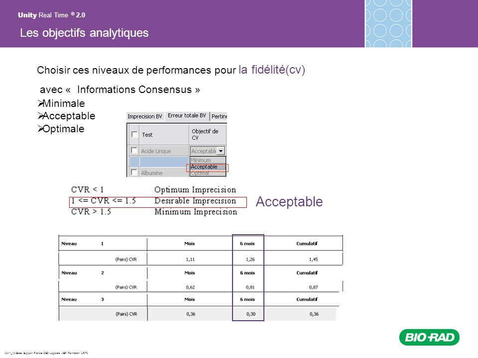 2011_10/Sales Support France/ QSD Logiciels /JBR/ Formation URT2 Choisir ces niveaux de performances pour la fidélité(cv) avec « Informations Consensu