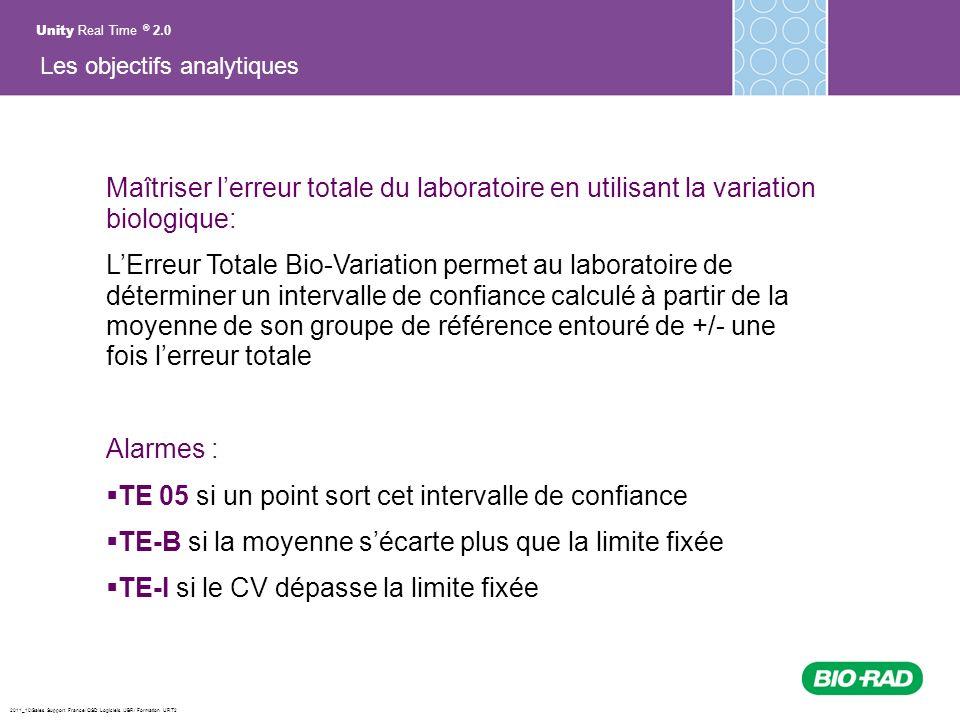 2011_10/Sales Support France/ QSD Logiciels /JBR/ Formation URT2 Maîtriser lerreur totale du laboratoire en utilisant la variation biologique: LErreur