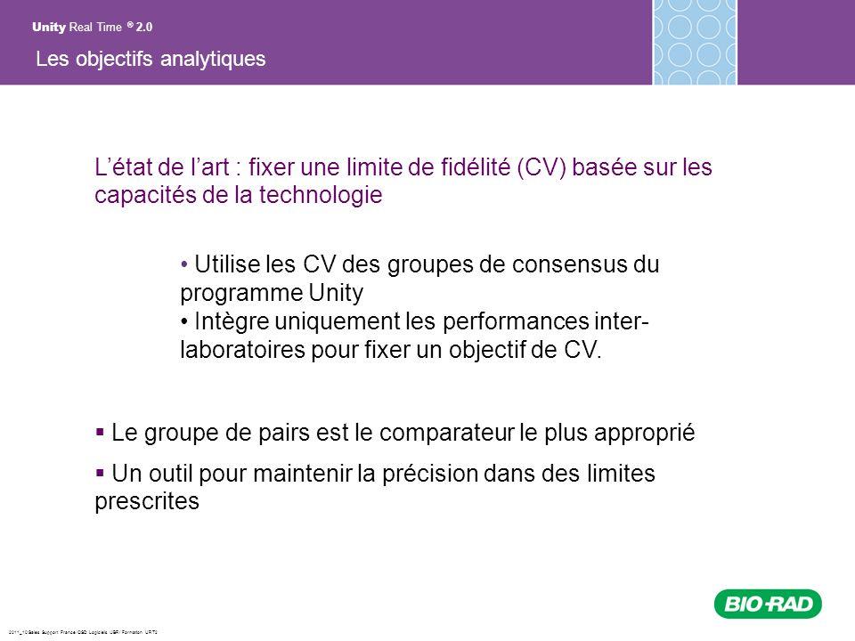 2011_10/Sales Support France/ QSD Logiciels /JBR/ Formation URT2 Létat de lart : fixer une limite de fidélité (CV) basée sur les capacités de la techn