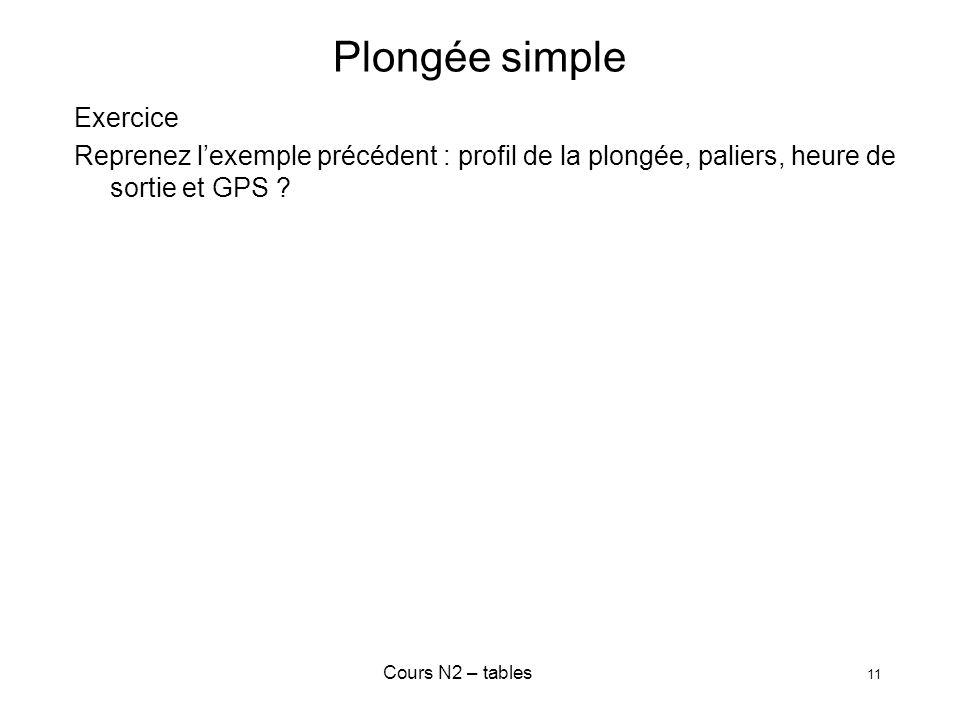Cours N2 – tables 11 Plongée simple Exercice Reprenez lexemple précédent : profil de la plongée, paliers, heure de sortie et GPS ?