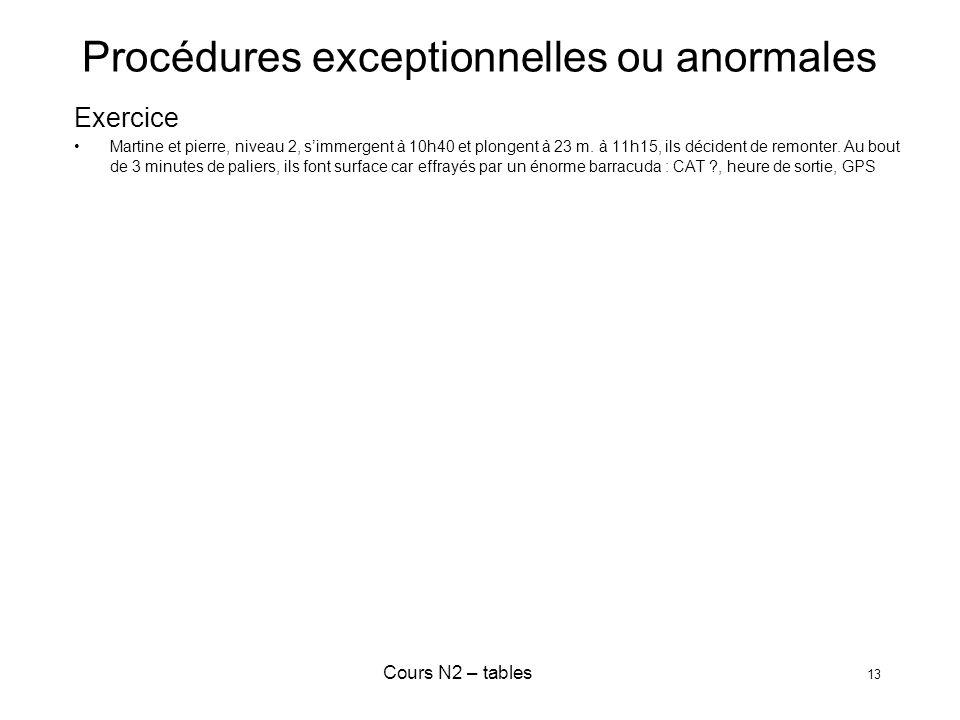 Cours N2 – tables 13 Procédures exceptionnelles ou anormales Exercice Martine et pierre, niveau 2, simmergent à 10h40 et plongent à 23 m. à 11h15, ils