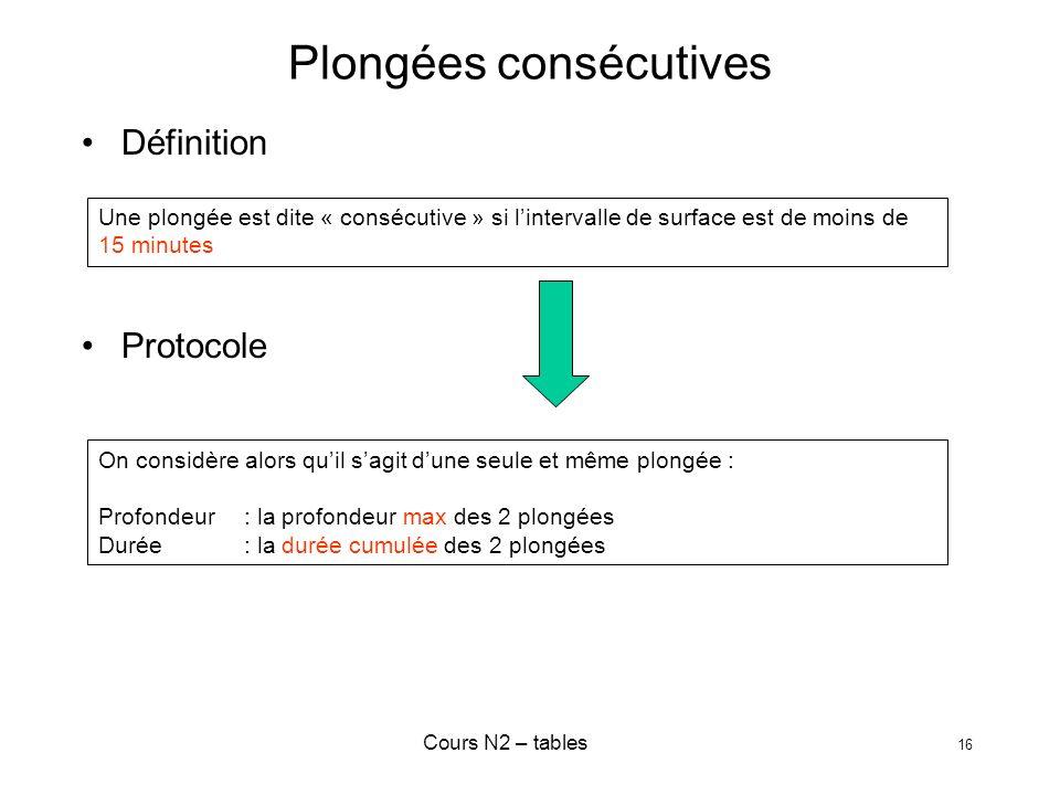 Cours N2 – tables 16 Plongées consécutives Définition Protocole Une plongée est dite « consécutive » si lintervalle de surface est de moins de 15 minu