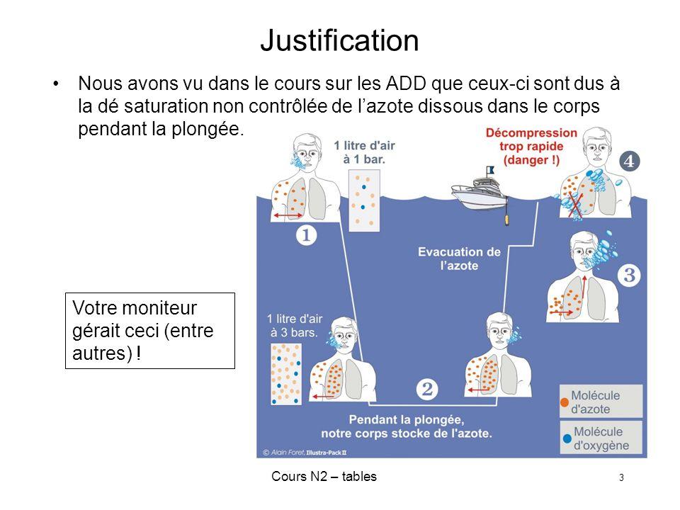 Cours N2 – tables 4 Justification En tant que plongeur autonome, vous allez devoir gérer vos paramètres de plongée.