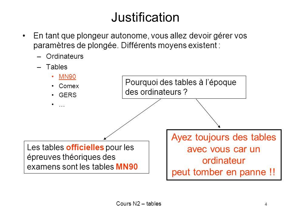 Cours N2 – tables 4 Justification En tant que plongeur autonome, vous allez devoir gérer vos paramètres de plongée. Différents moyens existent : –Ordi