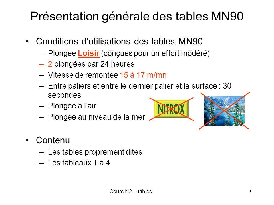 Cours N2 – tables 5 Présentation générale des tables MN90 Conditions dutilisations des tables MN90 –Plongée Loisir (conçues pour un effort modéré) –2