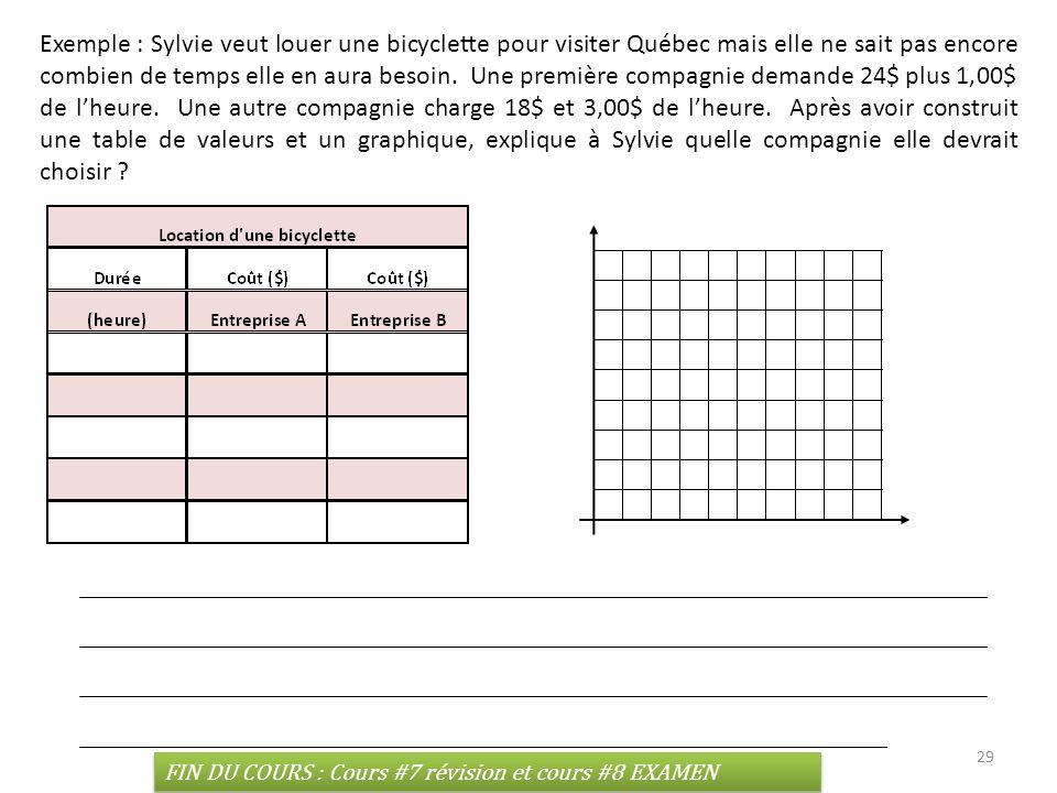 29 Exemple : Sylvie veut louer une bicyclette pour visiter Québec mais elle ne sait pas encore combien de temps elle en aura besoin. Une première comp