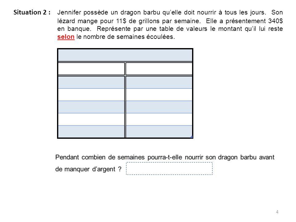 5 Situation 3 : Voici une suite mathématique 12, 16, 20, 24, 28, … Construis une table de valeurs qui représente le terme selon son rang.