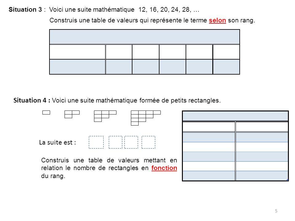 5 Situation 3 : Voici une suite mathématique 12, 16, 20, 24, 28, … Construis une table de valeurs qui représente le terme selon son rang. Situation 4