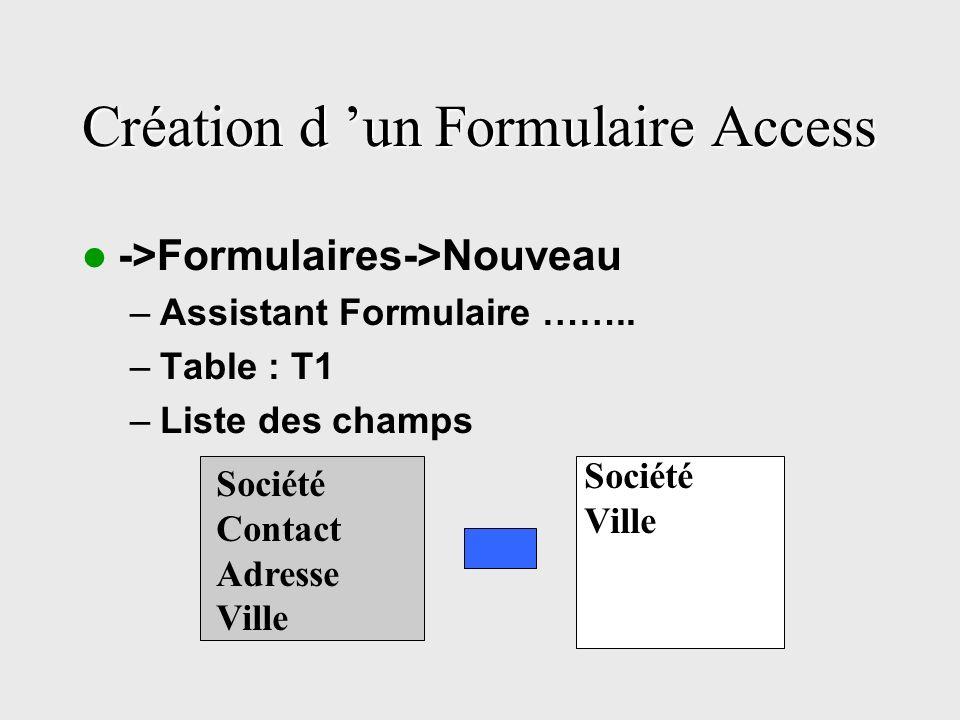 Création d un Formulaire Access ->Formulaires->Nouveau –Assistant Formulaire ……..