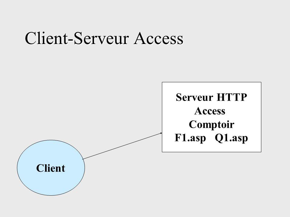Client-Serveur Access Serveur HTTP Access Comptoir F1.asp Q1.asp Client