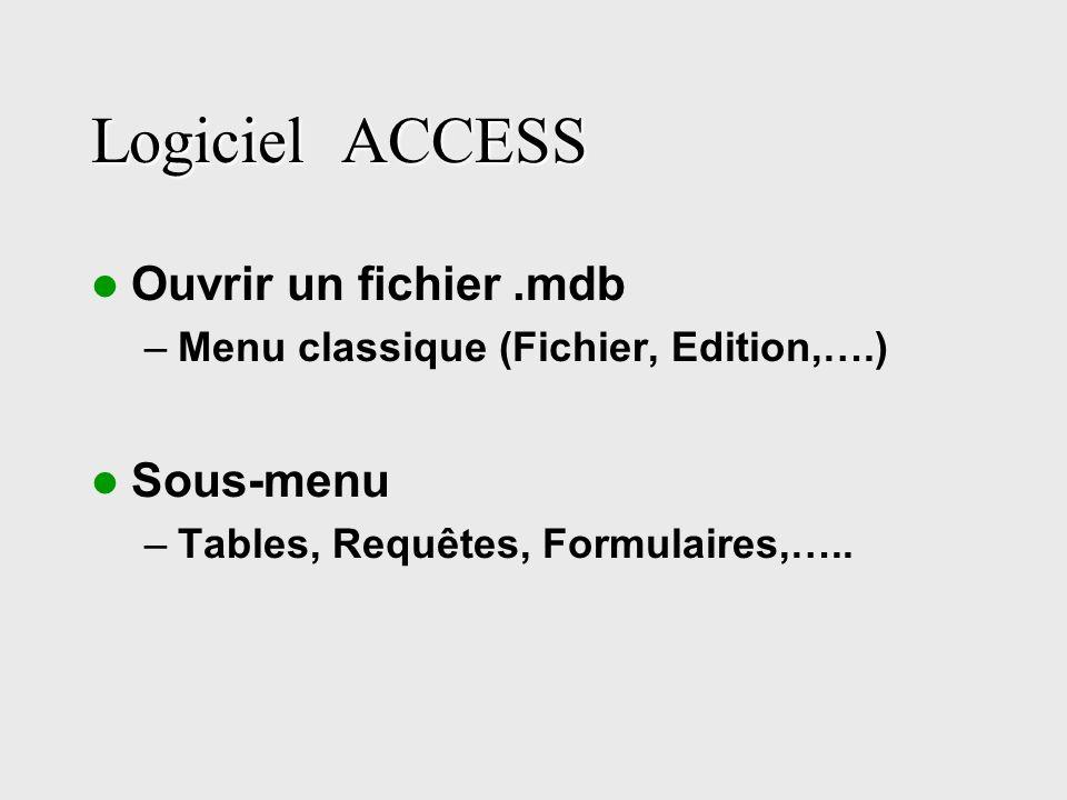 Logiciel ACCESS Ouvrir un fichier.mdb –Menu classique (Fichier, Edition,….) Sous-menu –Tables, Requêtes, Formulaires,…..