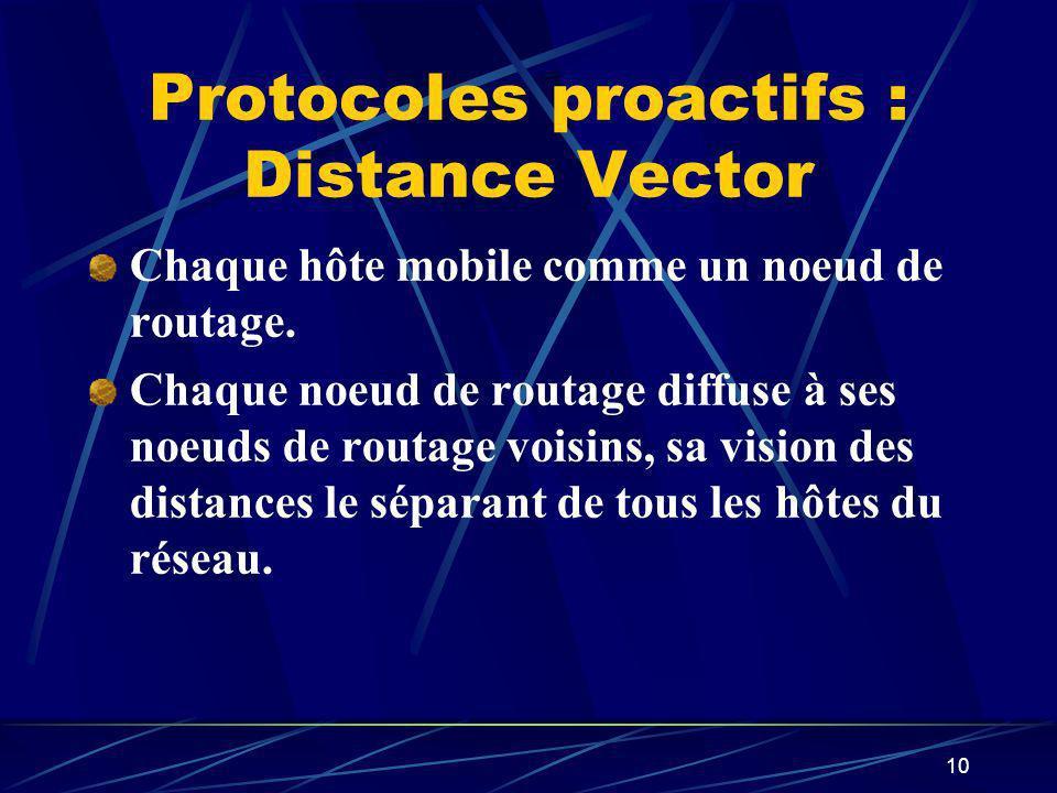 10 Protocoles proactifs : Distance Vector Chaque hôte mobile comme un noeud de routage. Chaque noeud de routage diffuse à ses noeuds de routage voisin
