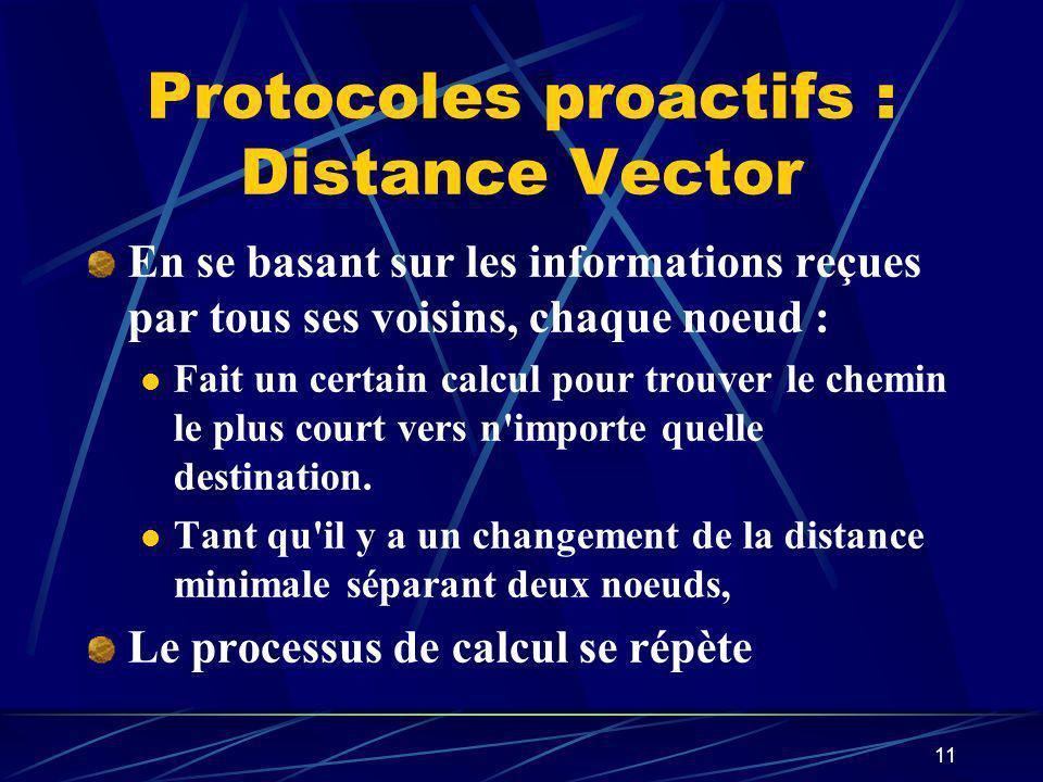 11 Protocoles proactifs : Distance Vector En se basant sur les informations reçues par tous ses voisins, chaque noeud : Fait un certain calcul pour tr