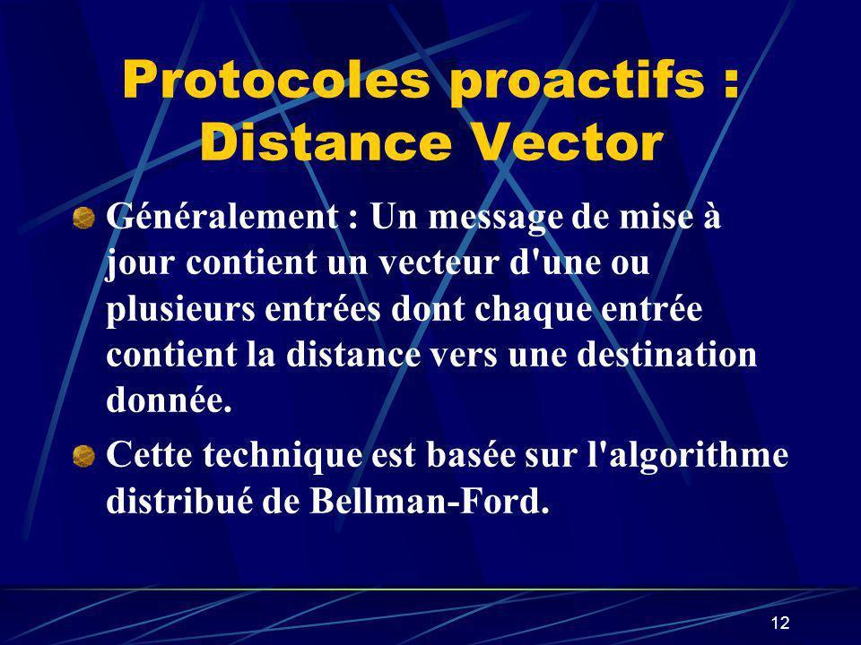 12 Protocoles proactifs : Distance Vector Généralement : Un message de mise à jour contient un vecteur d'une ou plusieurs entrées dont chaque entrée c