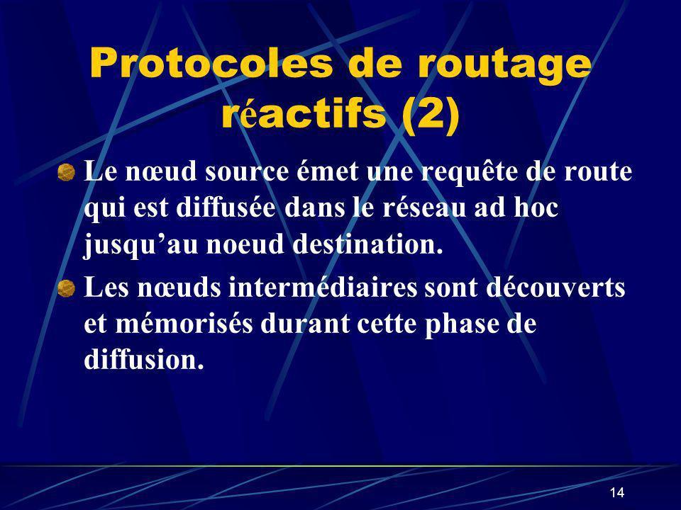 14 Protocoles de routage r é actifs (2) Le nœud source émet une requête de route qui est diffusée dans le réseau ad hoc jusquau noeud destination. Les
