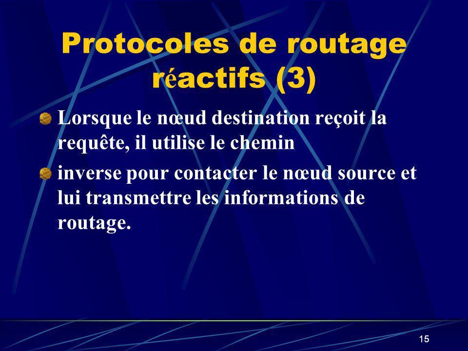 15 Protocoles de routage r é actifs (3) Lorsque le nœud destination reçoit la requête, il utilise le chemin inverse pour contacter le nœud source et l