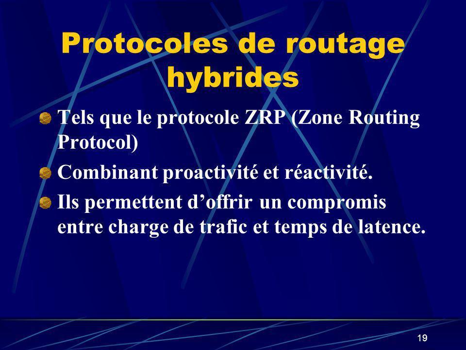 19 Protocoles de routage hybrides Tels que le protocole ZRP (Zone Routing Protocol) Combinant proactivité et réactivité. Ils permettent doffrir un com