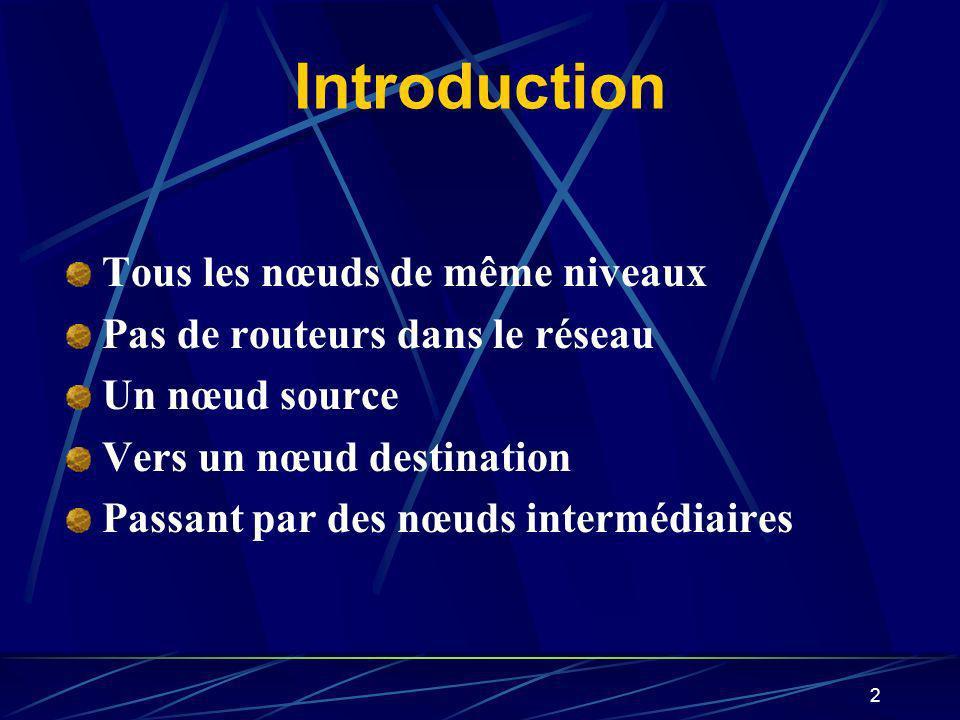2 Introduction Tous les nœuds de même niveaux Pas de routeurs dans le réseau Un nœud source Vers un nœud destination Passant par des nœuds intermédiai