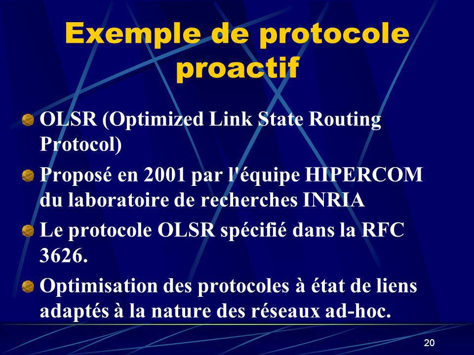 20 Exemple de protocole proactif OLSR (Optimized Link State Routing Protocol) Proposé en 2001 par l'équipe HIPERCOM du laboratoire de recherches INRIA