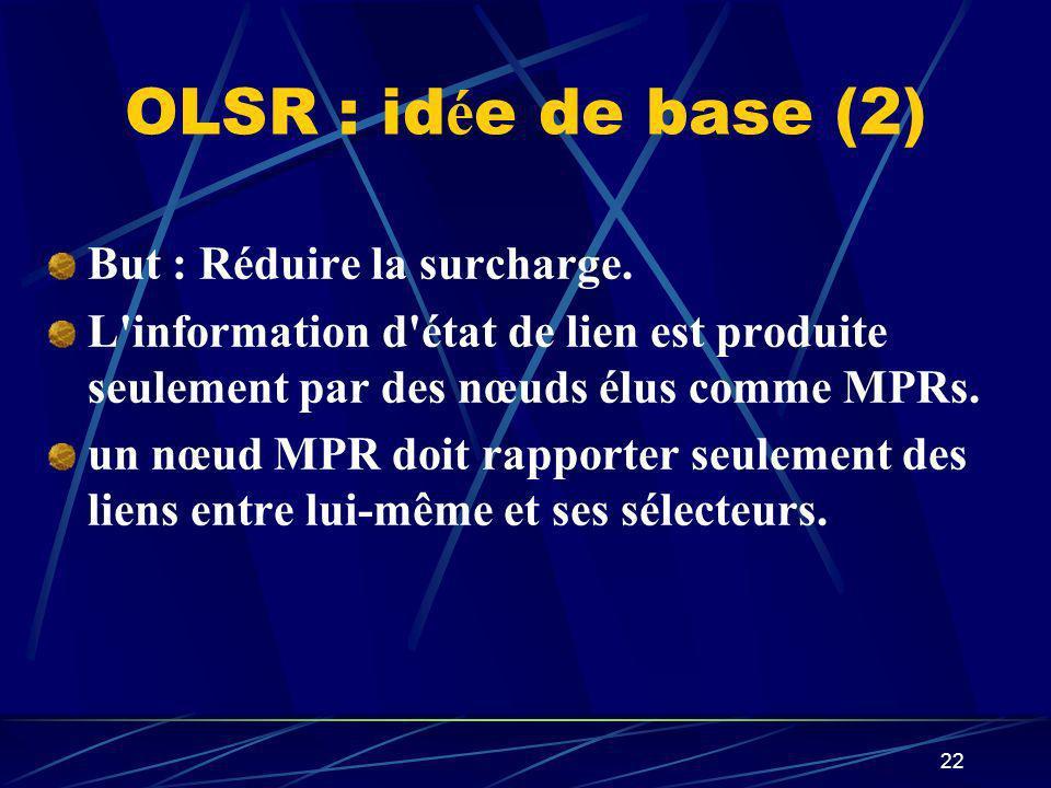 22 OLSR : id é e de base (2) But : Réduire la surcharge. L'information d'état de lien est produite seulement par des nœuds élus comme MPRs. un nœud MP