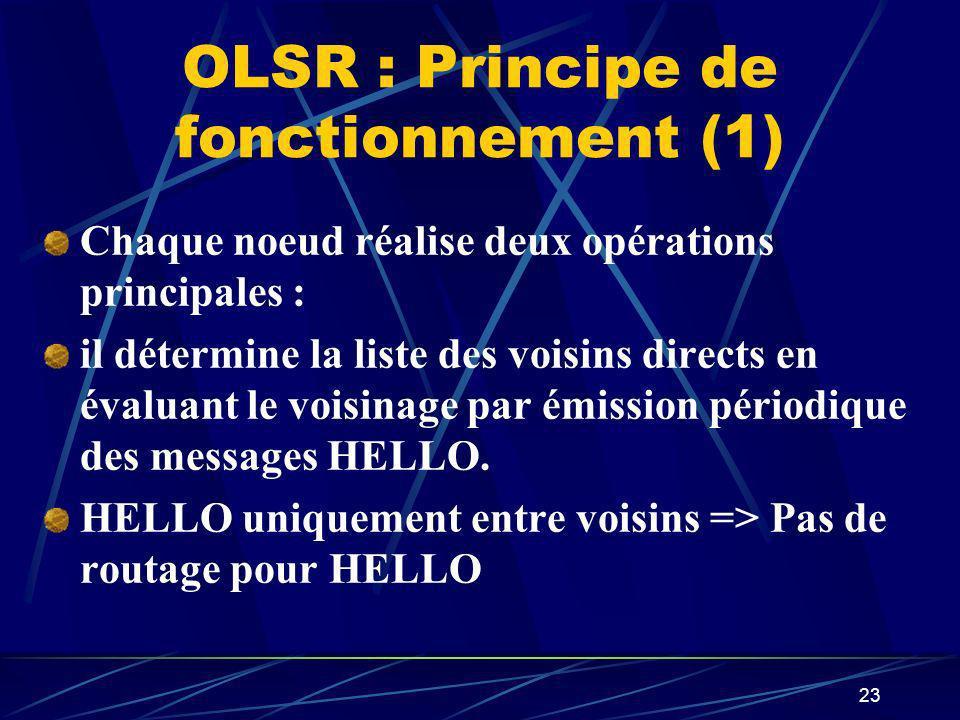 23 OLSR : Principe de fonctionnement (1) Chaque noeud réalise deux opérations principales : il détermine la liste des voisins directs en évaluant le v