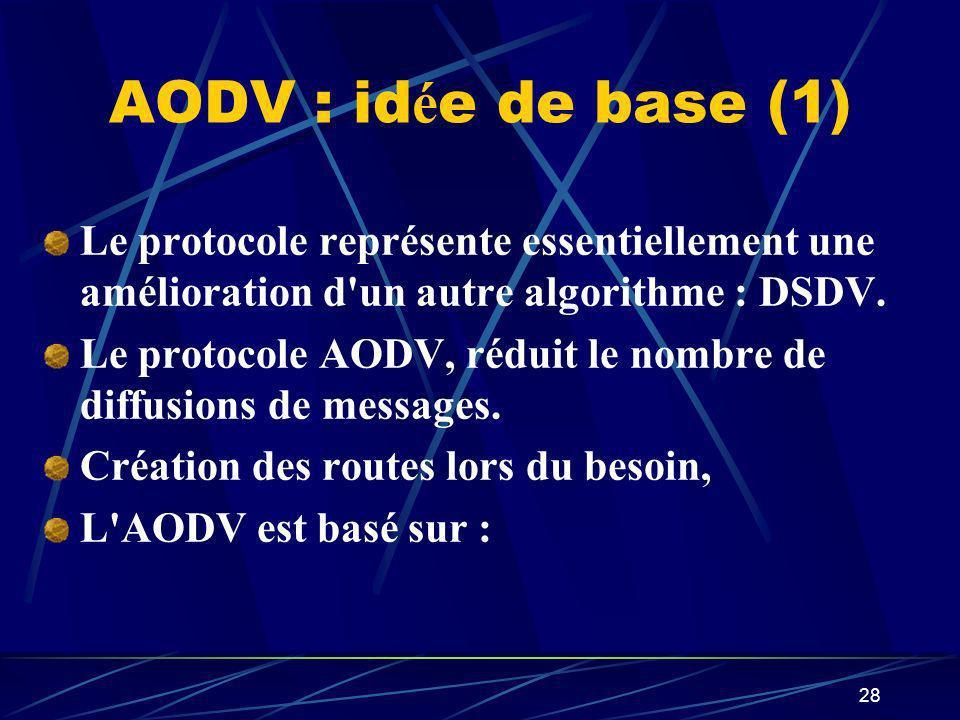 28 AODV : id é e de base (1) Le protocole représente essentiellement une amélioration d'un autre algorithme : DSDV. Le protocole AODV, réduit le nombr