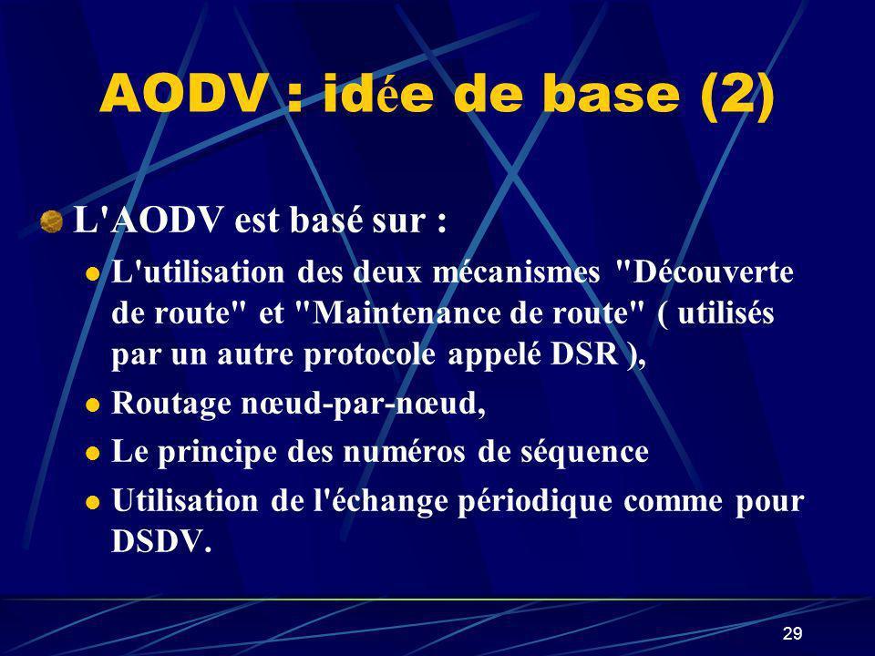 29 AODV : id é e de base (2) L'AODV est basé sur : L'utilisation des deux mécanismes