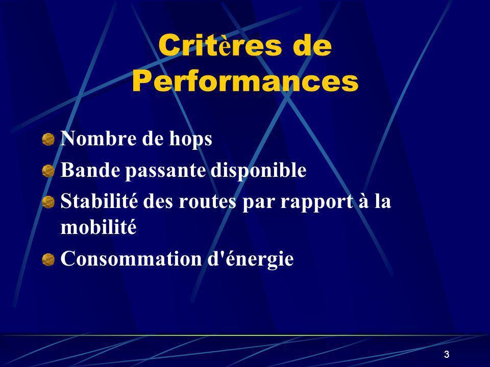 3 Crit è res de Performances Nombre de hops Bande passante disponible Stabilité des routes par rapport à la mobilité Consommation d'énergie