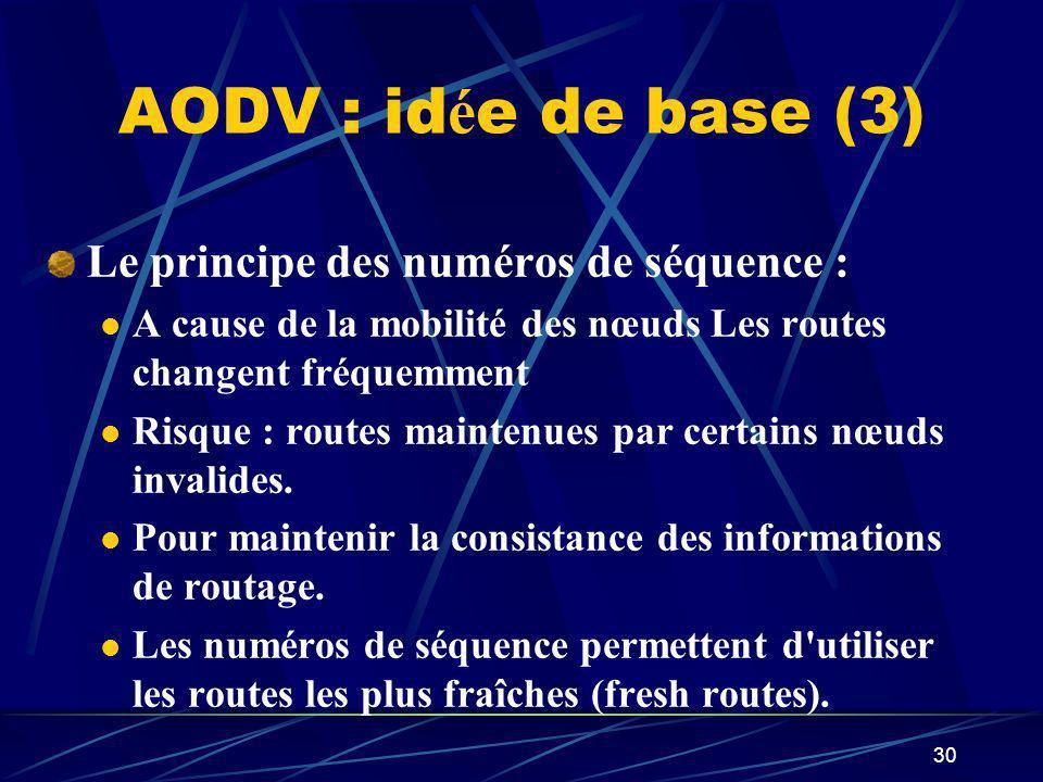 30 AODV : id é e de base (3) Le principe des numéros de séquence : A cause de la mobilité des nœuds Les routes changent fréquemment Risque : routes ma