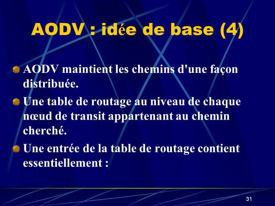 31 AODV : id é e de base (4) AODV maintient les chemins d'une façon distribuée. Une table de routage au niveau de chaque nœud de transit appartenant a