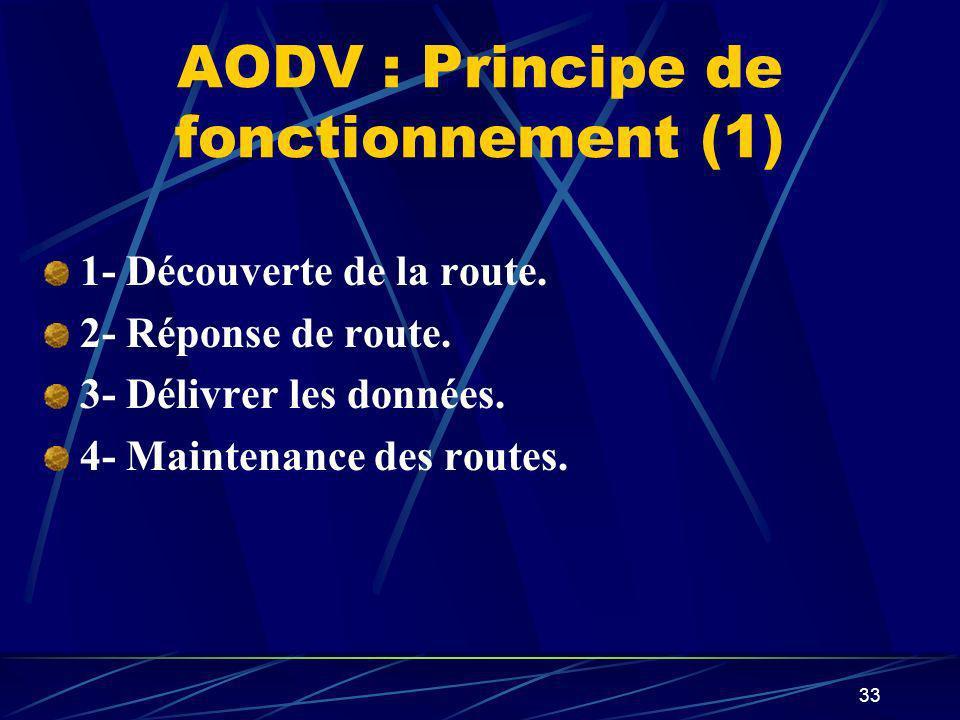 33 AODV : Principe de fonctionnement (1) 1- Découverte de la route. 2- Réponse de route. 3- Délivrer les données. 4- Maintenance des routes.