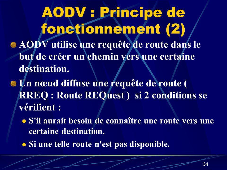 34 AODV : Principe de fonctionnement (2) AODV utilise une requête de route dans le but de créer un chemin vers une certaine destination. Un nœud diffu