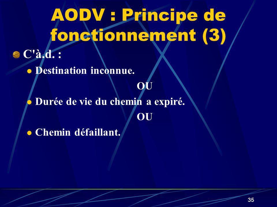 35 AODV : Principe de fonctionnement (3) C'à.d. : Destination inconnue. OU Durée de vie du chemin a expiré. OU Chemin défaillant.