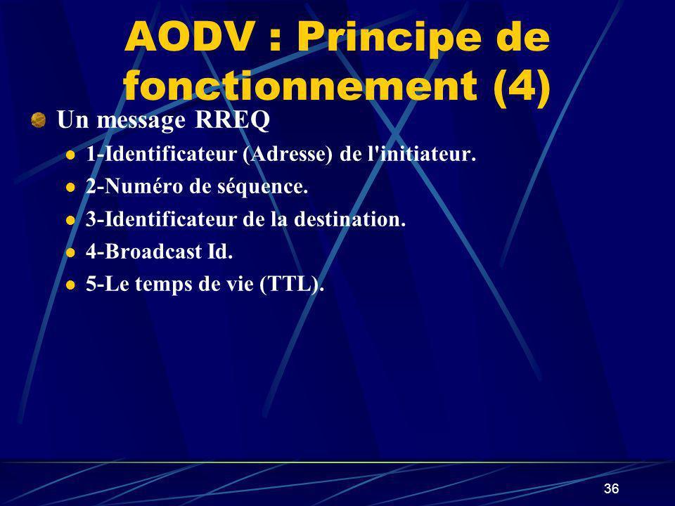 36 AODV : Principe de fonctionnement (4) Un message RREQ 1-Identificateur (Adresse) de l'initiateur. 2-Numéro de séquence. 3-Identificateur de la dest