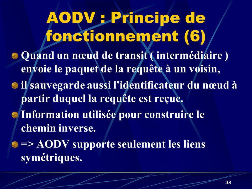 38 AODV : Principe de fonctionnement (6) Quand un nœud de transit ( intermédiaire ) envoie le paquet de la requête à un voisin, il sauvegarde aussi l'