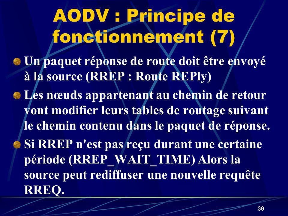 39 AODV : Principe de fonctionnement (7) Un paquet réponse de route doit être envoyé à la source (RREP : Route REPly) Les nœuds appartenant au chemin